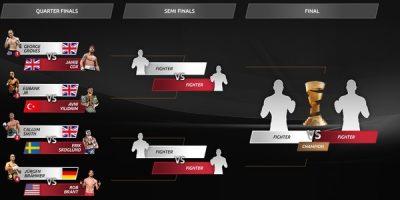 Поставете своите залози на Световните супер серии по бокс с Bet365