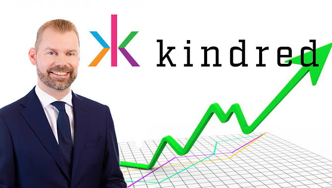 Kindred отчита рекордни резултати през Q3 на 2017