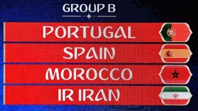 Световно първенство по футбол, група Б: Прогнози, анализи и съвети за залози