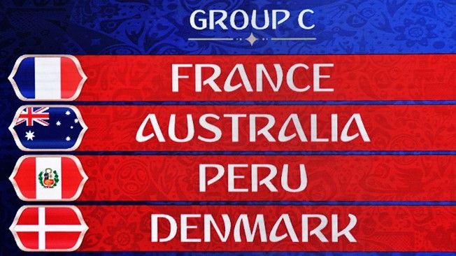 Световно първенство по футбол, Група C: Прогнози, анализи и съвети за залози
