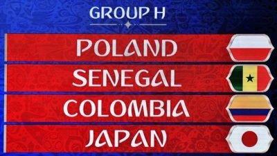 Световно първенство по футбол, Група H: Прогнози, анализи и съвети за залози
