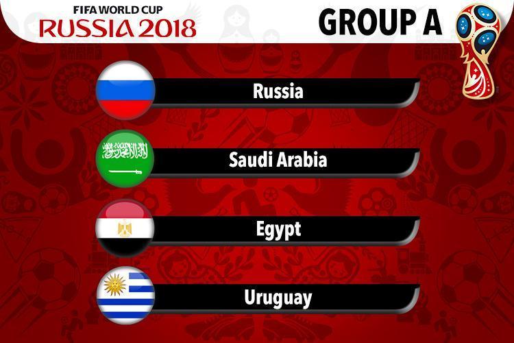 Световно първенство по футбол, Група А: Прогнози, анализи и съвети за залози