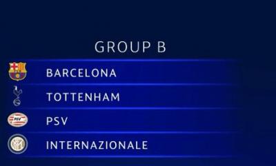Шампионска лига Превю и прогнози: Победители и губещи от група B