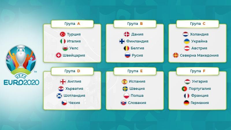 Пълна програма на Европейското първенство по футбол 2020