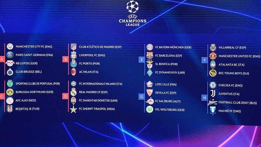 Групова фаза на Шампионска лига 2021/22: Анализ и прогнози
